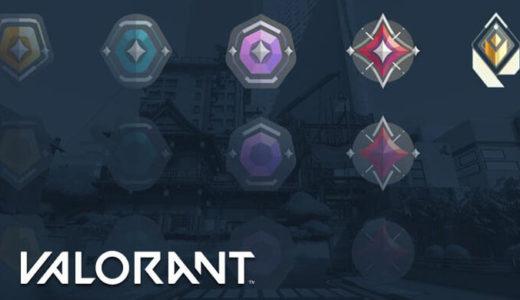 【Valorant(ヴァロラント)】ACT3ランクマッチ(コンペティティブ)変更点発表!